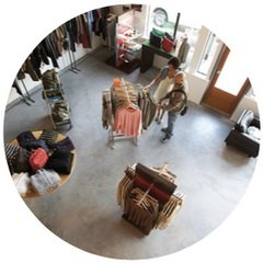 Store Shopper Movement